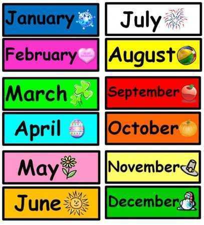 Nomi dei mesi in Inglese