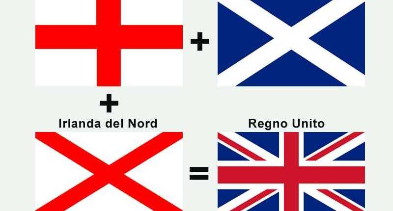Bandiera Regno Unito: Union Jack