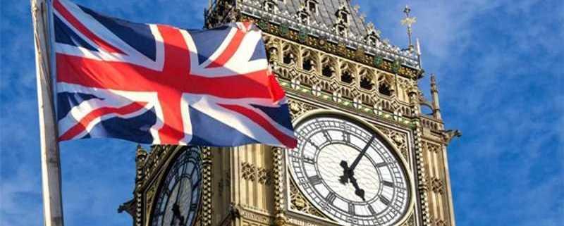 Inghilterra, Regno Unito e Gran Bretagna