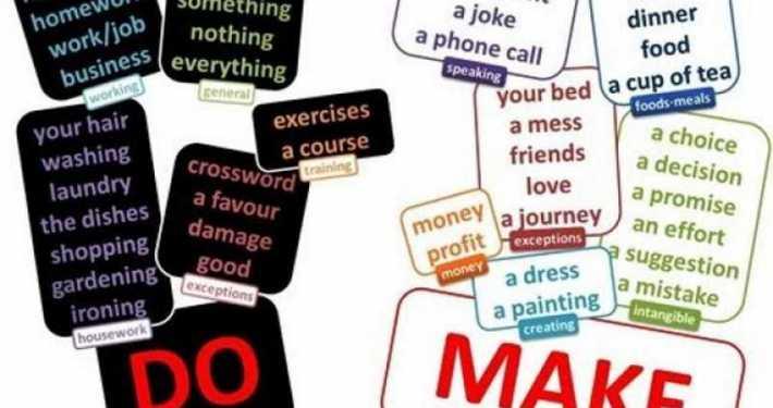 Do e make: il verbo fare in Inglese