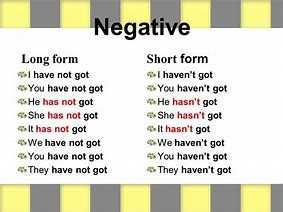 Verbo avere inglese forma negativa