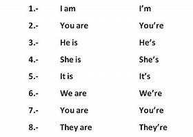 Forma contratta verbo essere inglese