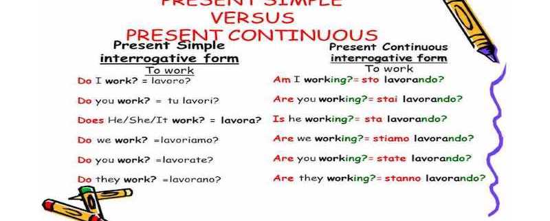 Present Simple e Present Continuous Inglese