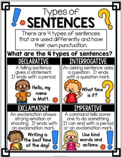 frasi inglese